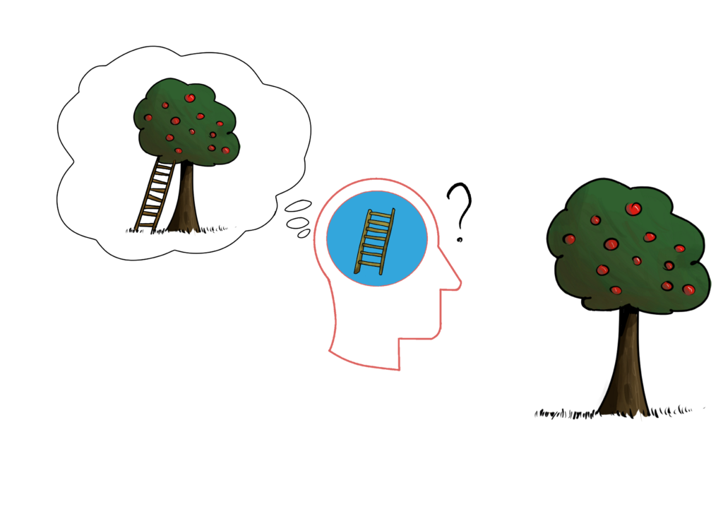 gestion mentale - geste de réflexion